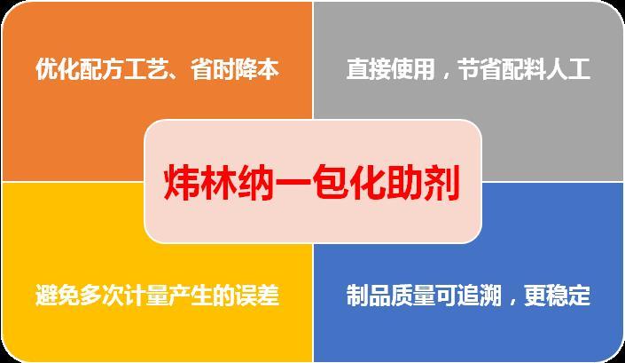 【顺德】生产PVC注塑发泡粒子选炜林纳一包化助剂,技术值得信赖